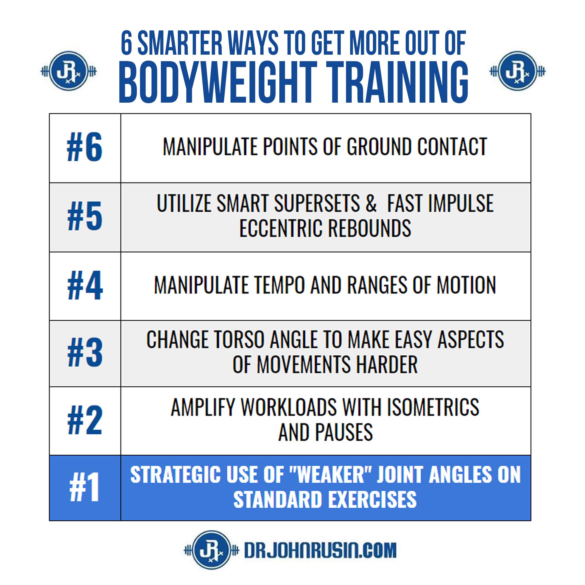 formation de poids corporel