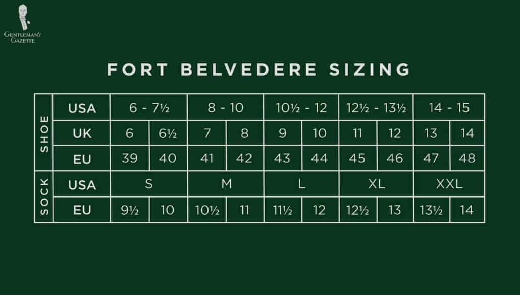 Tableau des tailles de Fort Belvedere