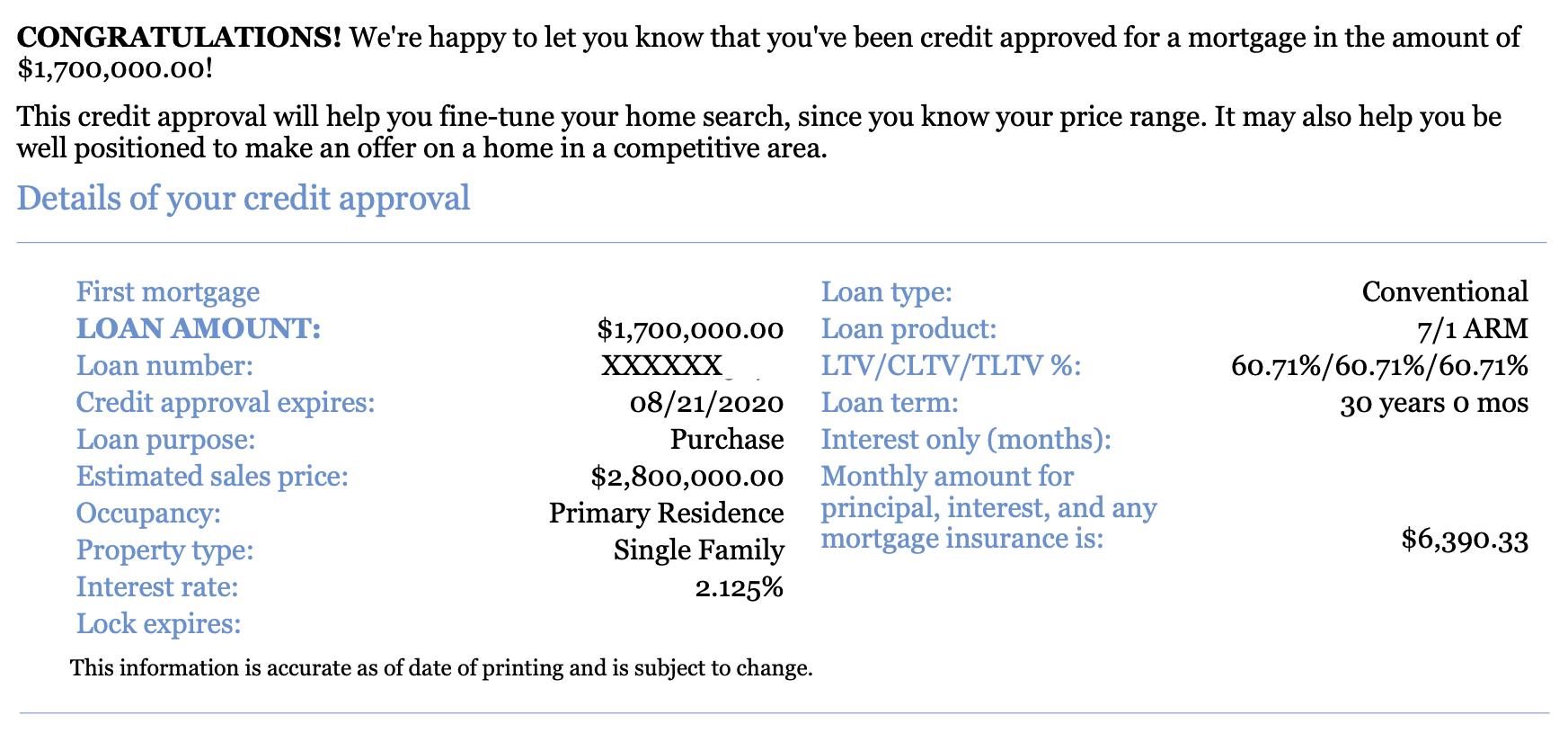 Lettre de crédit pré-approbation pour l'achat d'une propriété