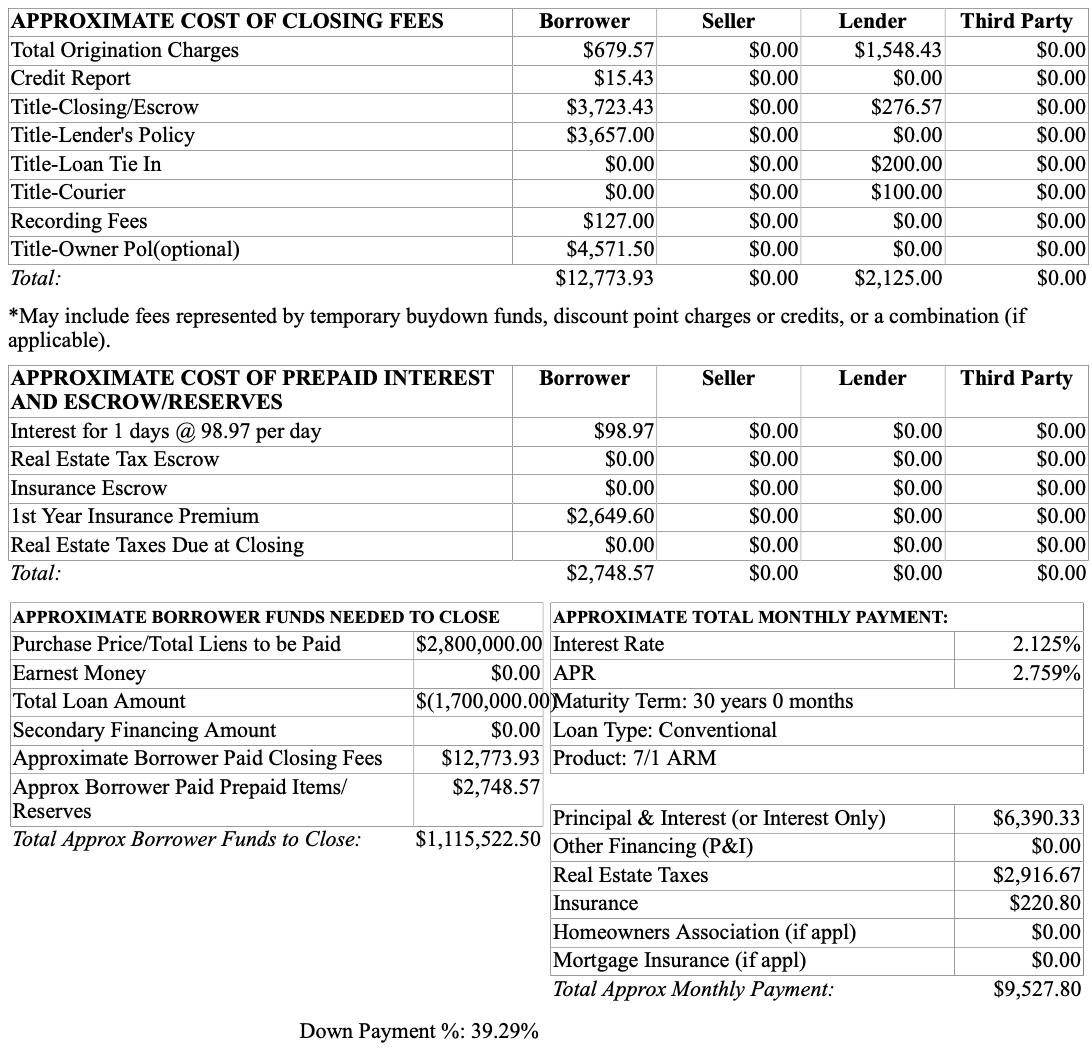 Exemple d'informations sur le coût du prêt hypothécaire et le coût de clôture