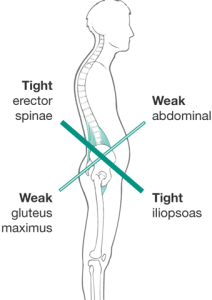 posture d'entraînement à une jambe