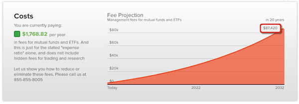 Graphique des frais des fonds communs de placement - Examen du capital personnel