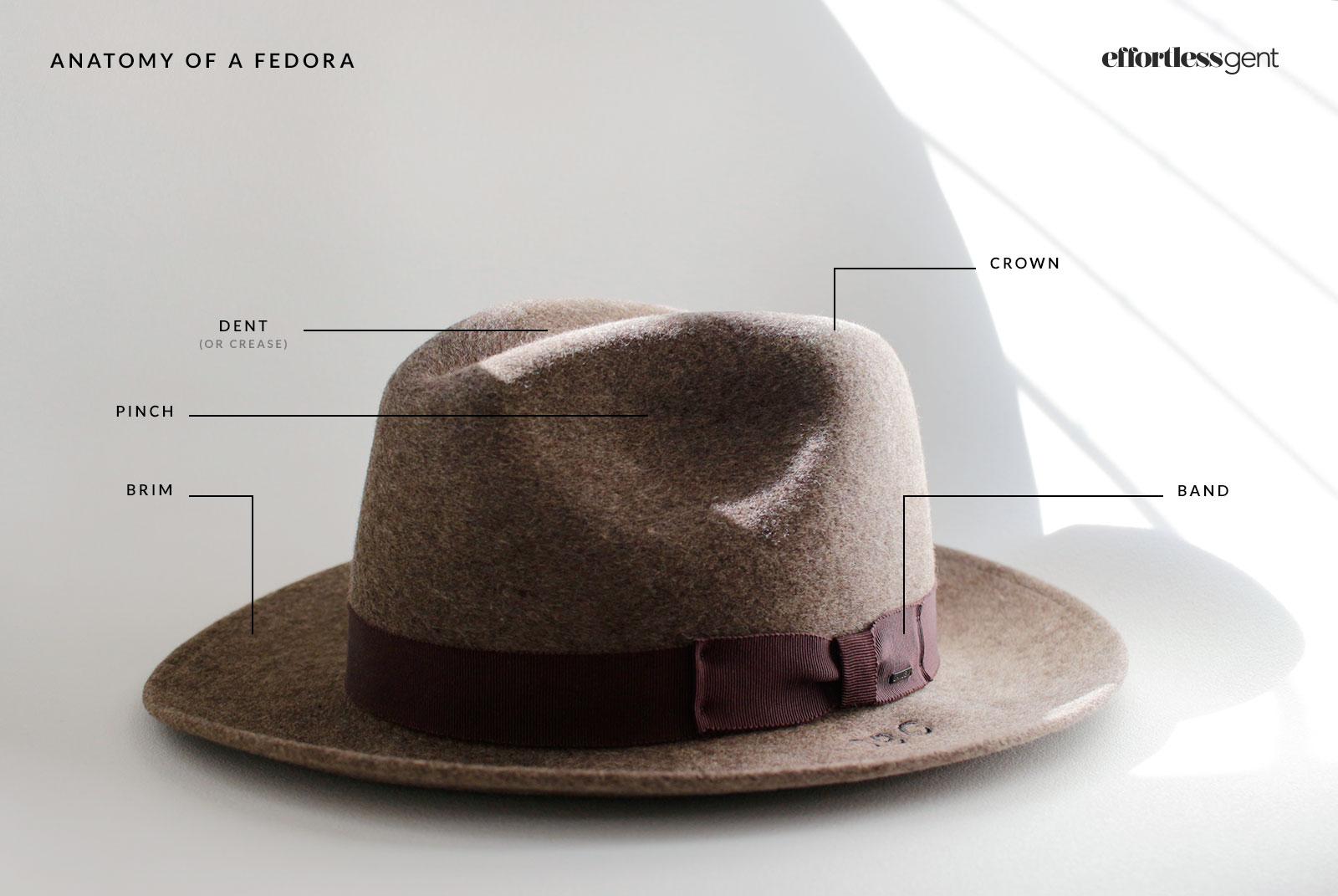 Anatomie d'un Fedora - Tout ce que vous devez savoir sur les Fedoras