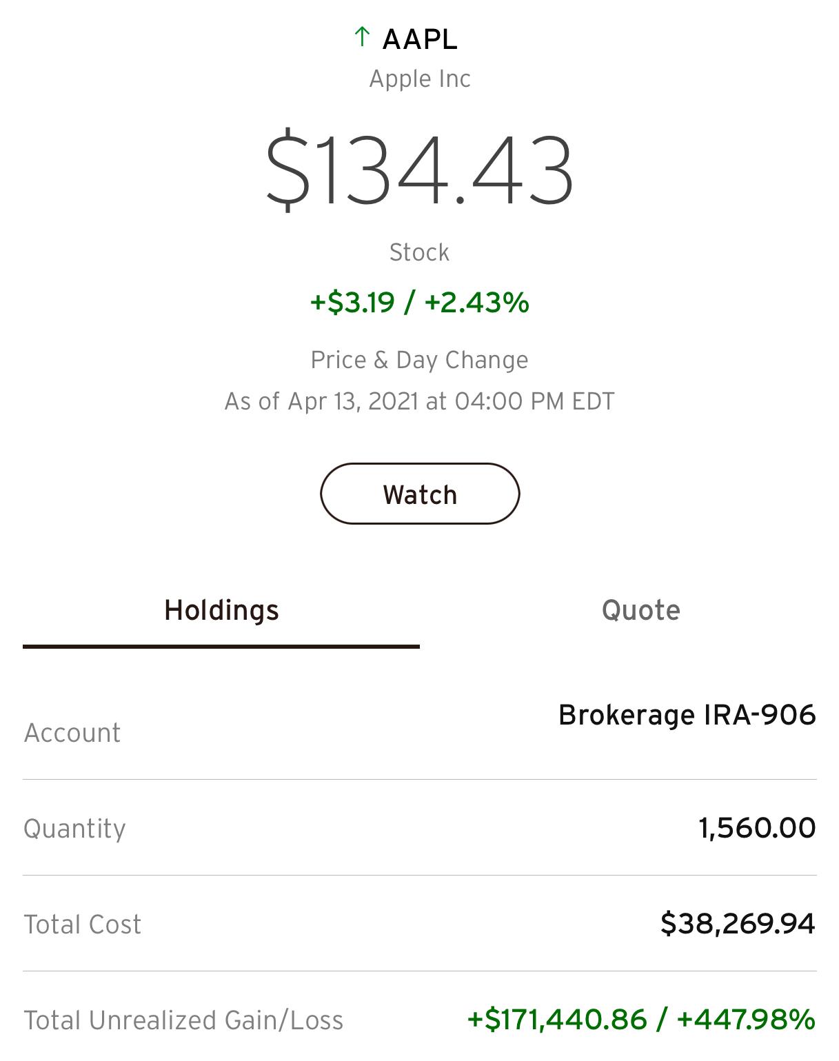 Aurait pu être un millionnaire de 401000 si j'étais resté à mon travail