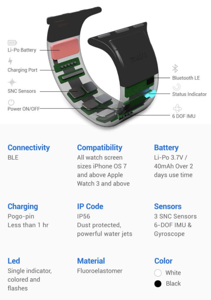 bande de montre Apple