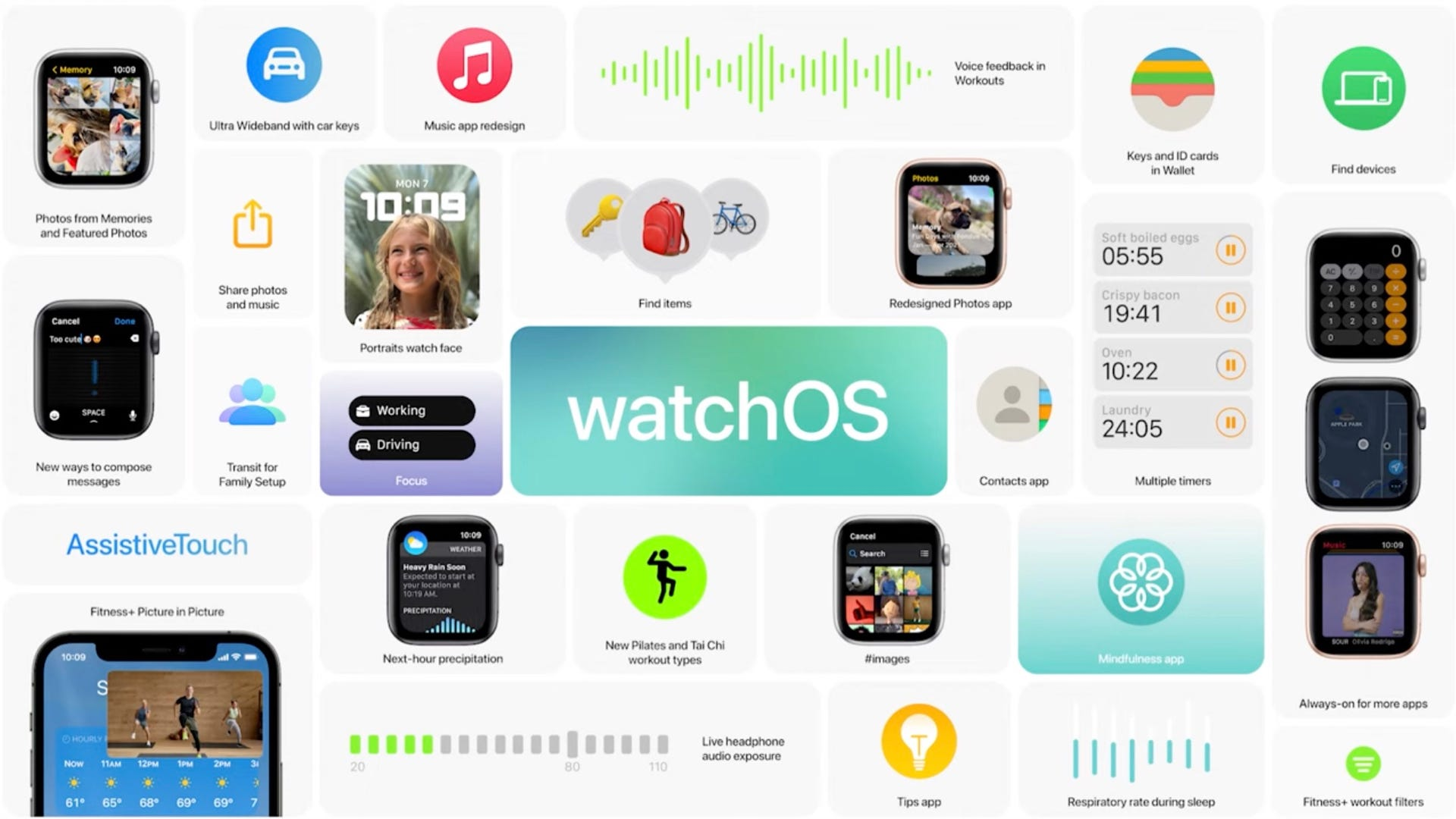 Liste des nouvelles fonctionnalités de WatchOS 8